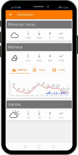 Predictia Weather app